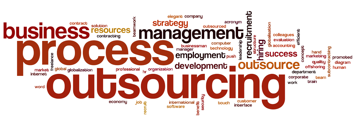 Business Development Services | Mammoth-AI |